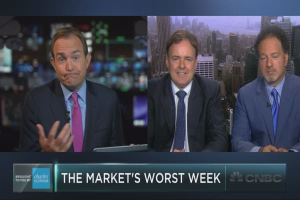 This is the market's worst week, historically
