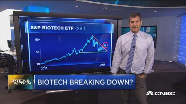 Biotech breaking down?