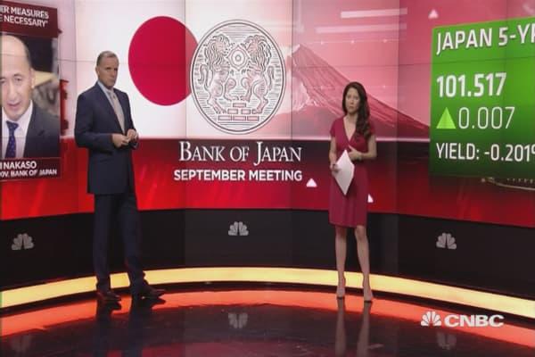 Bank of Japan meets this week