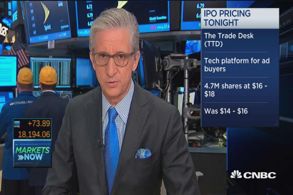 Pisani: Most sectors trading to the upside