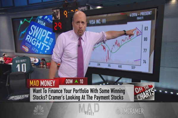 Cramer: Financial stocks that win, regardless of what the Fed says