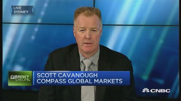 BOJ Markets