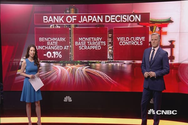 Bank of Japan leaves rates unchanged