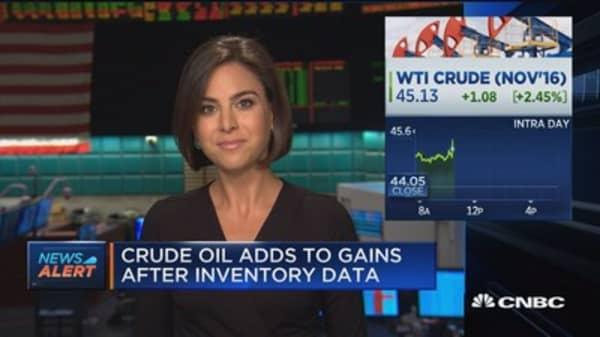 Crude inventories down 6.2M barrels