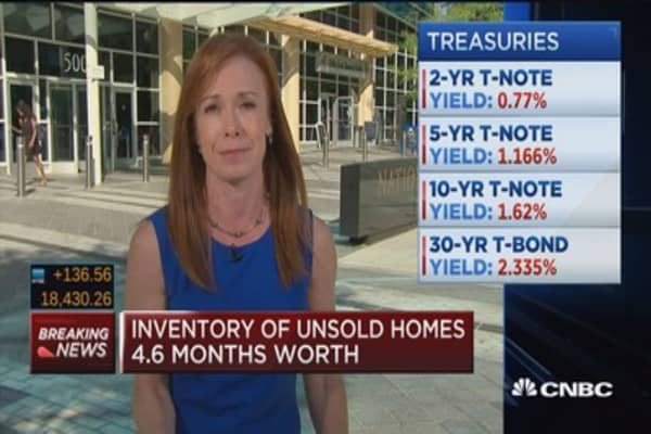 Existing home sales down 0.9% (August)