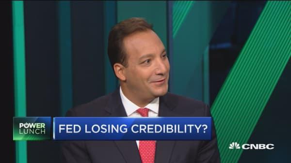 Fed losing credibility?