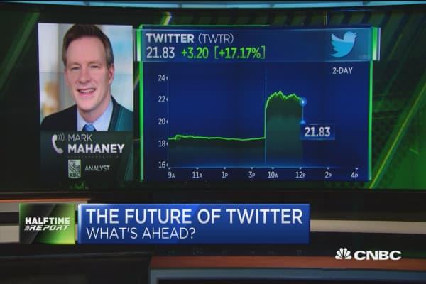 RBC Mahaney: Twitter downgrade timing terribly wrong