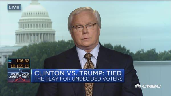 Clinton vs. Trump: Tied