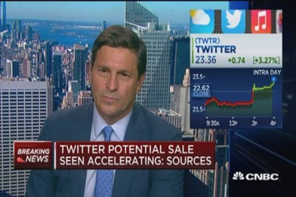 Twitter potential sale seen accelerating: Sources