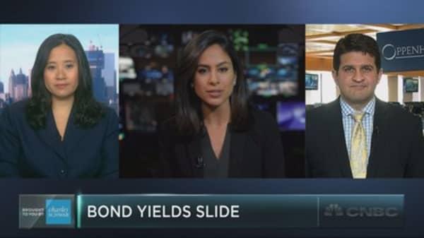 Bond yields slide