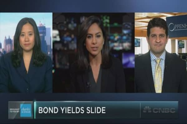 Bond yields slide