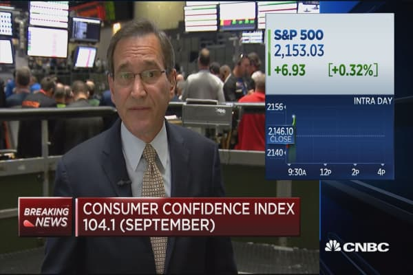 Consumer confidence index 104.1 for September