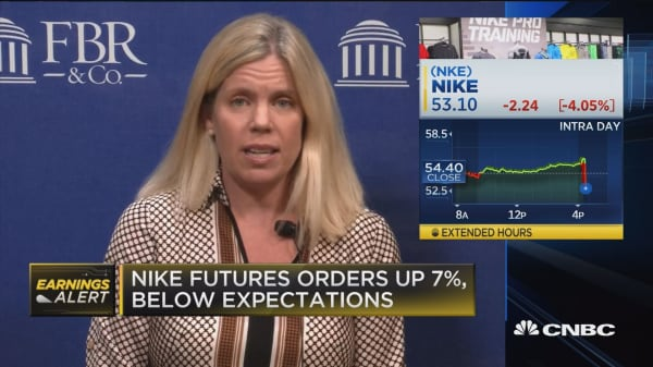 Nike futures orders up 7%, below expectations