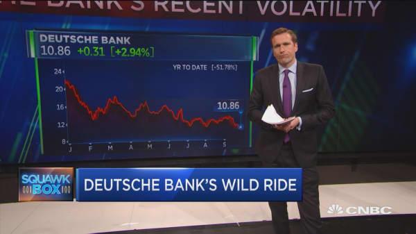 Deutsche Bank's wild ride