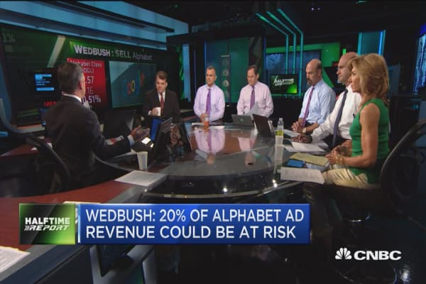 Wedbush: 20% of Alphabet ad revenue could be at risk