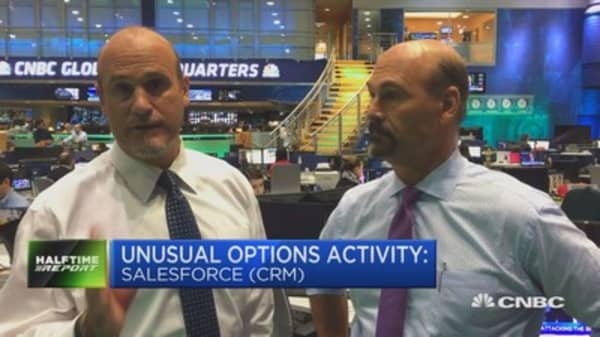 WEB EXCLUSIVE: Unusual Options Trading