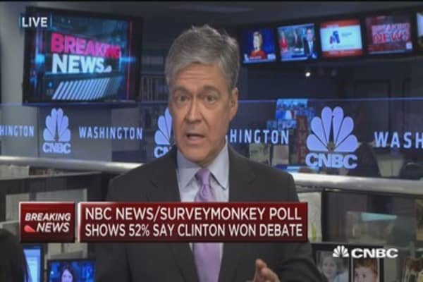 New NBC/SurveyMonkey poll shows Clinton won 1st debate