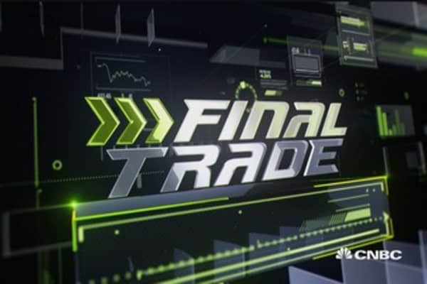 Final Trade:  FDX, WIFI, TLT, VIAB