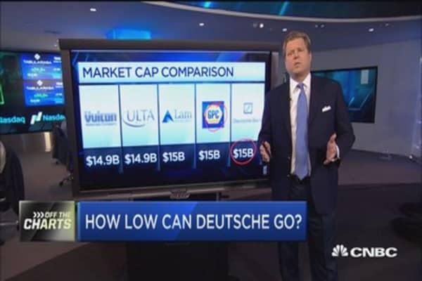 How low can Deutsche go?