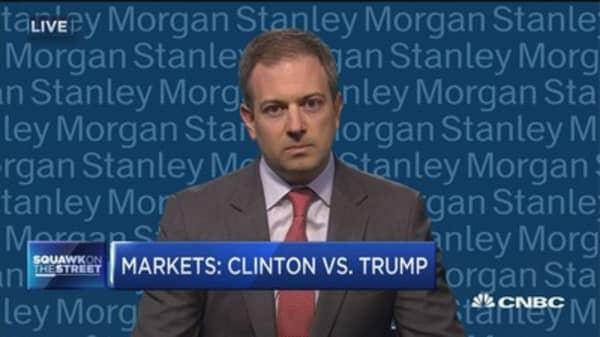Trump or Clinton impact on markets