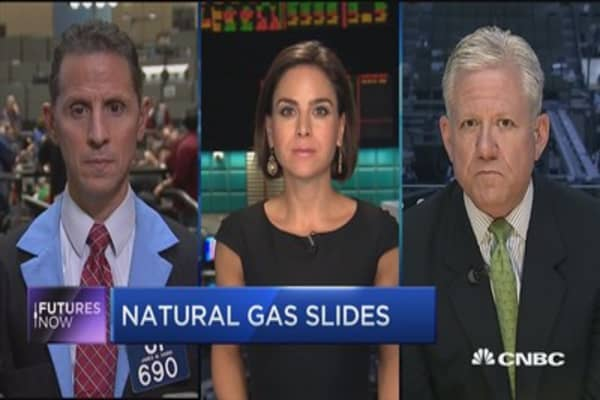 Natural gas slides