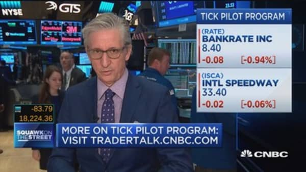 Pisani: October far and away most volatile month