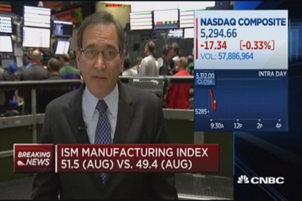 ISM manufacturing index 51.5 in September