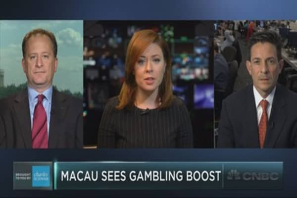 Macau number boosts casino stocks