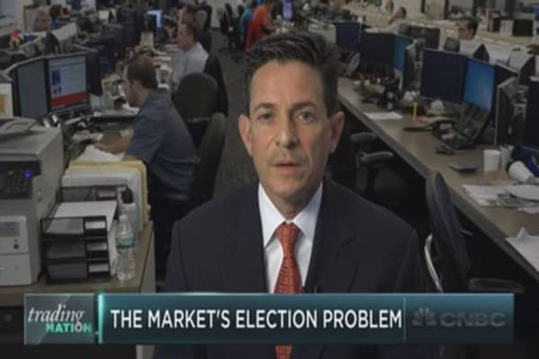 Companies tend to show election anxiety: BofAML