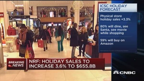 NRF: Holiday sales to increase 3.6%