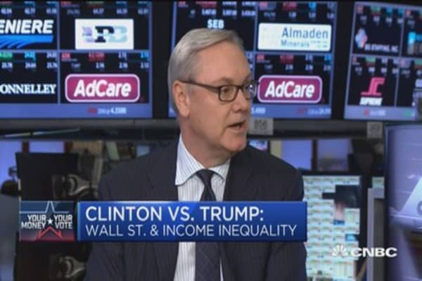 Clinton vs. Trump: Wall St. & income inequality