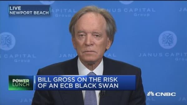 Bill Gross on gambling with global bonds