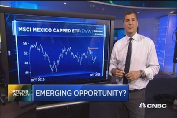 Betting on Mexican stocks