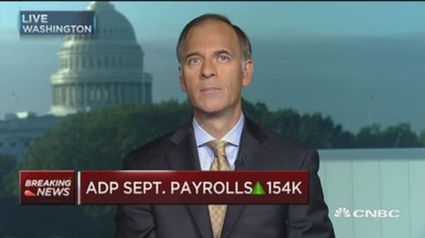 ADP September payrolls up 154,000