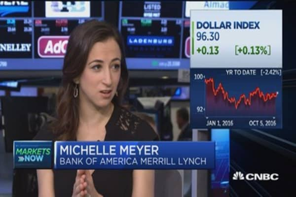 Fed clearly setting up for December hike: Meyer