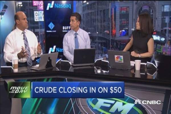 Crude on the move: Oil rally ahead?