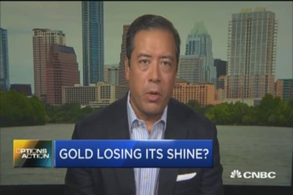 Options Action: Gold losing its shine?