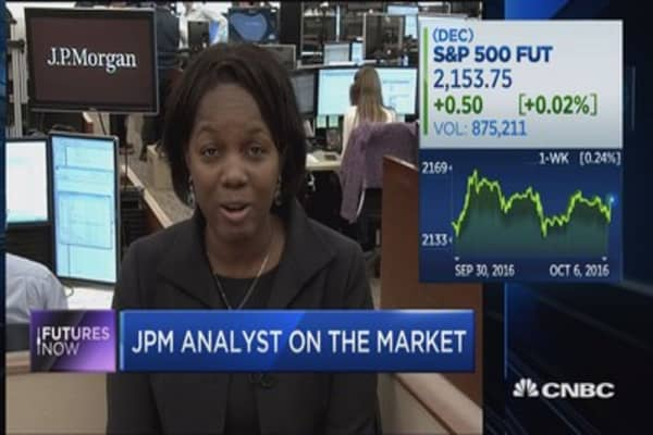 Here's how the market will move after the election: JPM Strategist