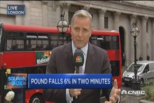 British pound under pressure
