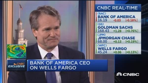 Bank of America CEO on tech investments