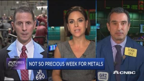Futures Now: Not so precious week for metals