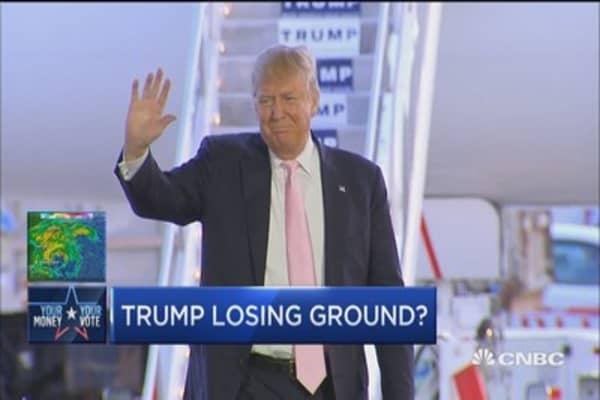 Trump losing ground?