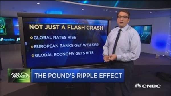 Huge drop in pound more than flash crash: Trader
