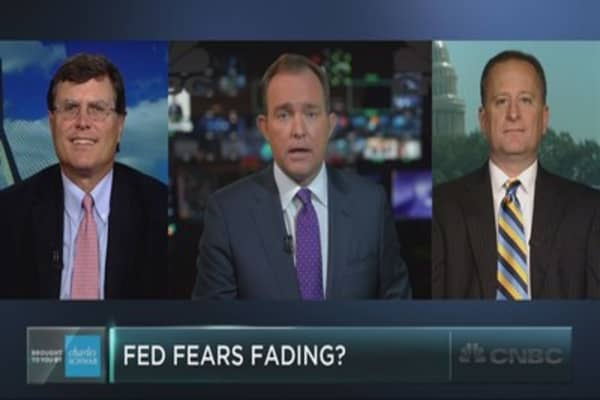 What happened to the Fed fear?