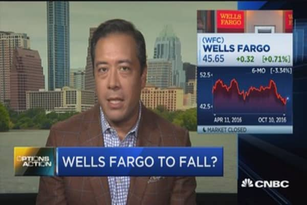 Options Action: Wells Fargo to fall?