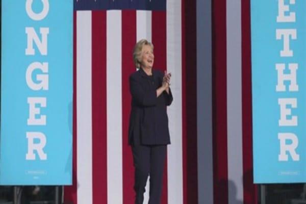 Citi ups forecast for a Clinton win