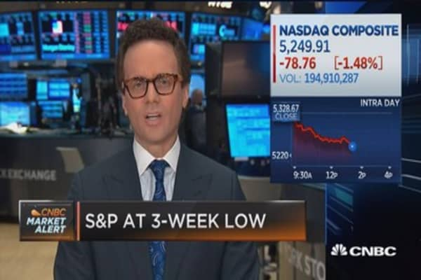 Is the market already preparing for a rate hike?