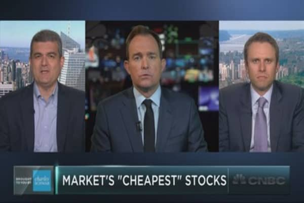 The 5 stocks with the lowest valuations
