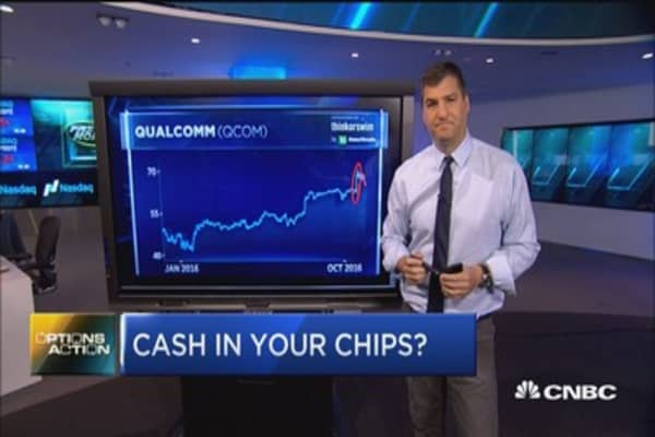 Options Action: Cash in your chips?
