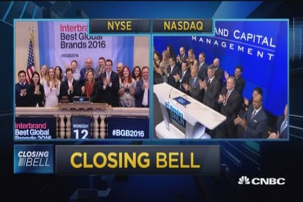 Pisani: Sideways today is a victory compared to yesterday